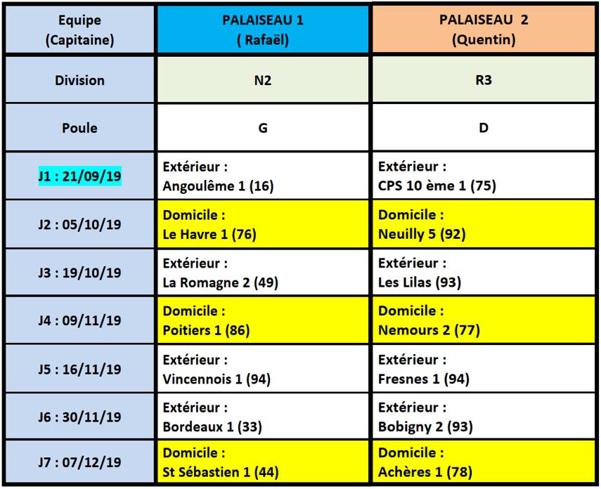 matchs_2019_2020_phase1_Samedi